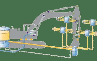 LubeMaster – Remote lubrication made simple